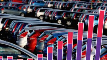 Ömlenek Magyarországra a használt autók
