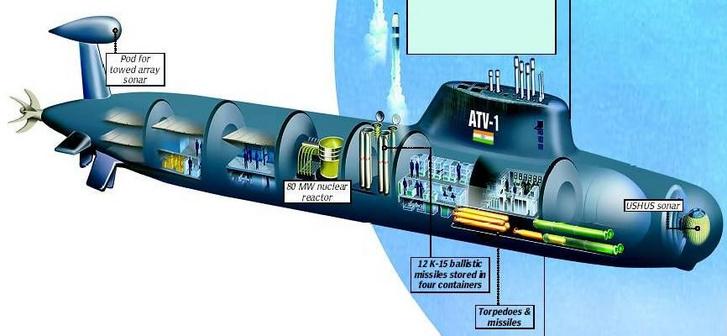 Atomtengeralattjáró, középen egy 80 megavattos atomreaktorral