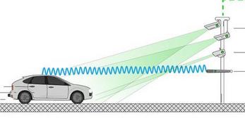 Zajmérős közlekedési kamerákkal kísérleteznek Angliában