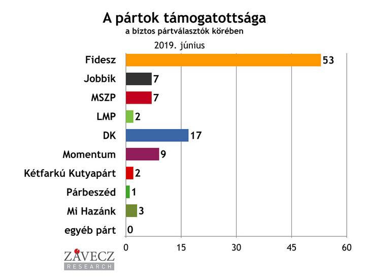partok-tamogatottsaga-biztos-1200x900-2019.06