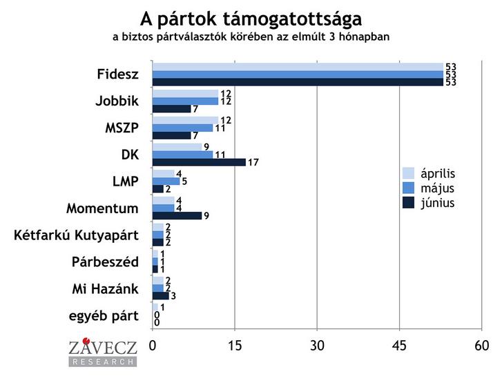 partok-tamogatottsaga-biztos-utobbi-3-honap-1200x900(12)