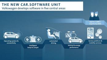 Saját kezébe veszi az autók programozását a VW