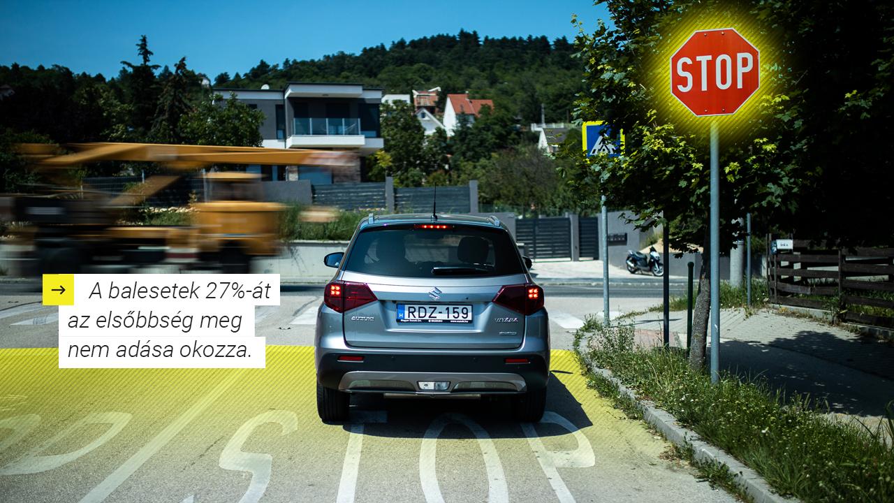 Gyalogos- és jelzőtábla-felismerő rendszer                         A legtöbb közúti baleset a gyorshajtás számlájára írható, rögtön a második helyen azonban az elsőbbség meg nem adása szerepel. Döbbenetes, hogy milyen sokan képesek levegőnek nézni egy Stop-táblát, a gyalogos- és jelzőtábla-felismerő rendszer azonban felismeri és figyeli az utat és annak szélét, így erről is tájékoztat, viszont a vezetést nem szabályozza helyettünk, nekünk kell majd lassítani pl. egy 30-as táblánál.