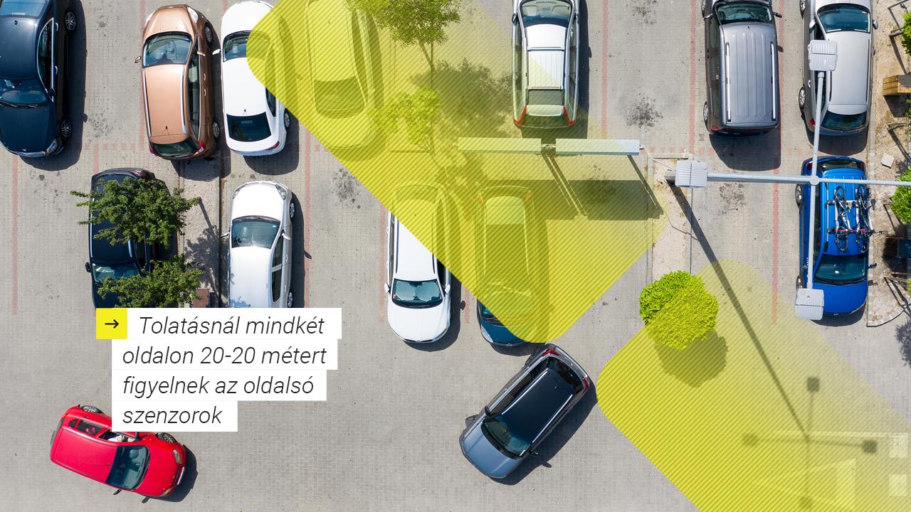 Hátsó kamera és parkolási érzékelők                         Városban szűk helyre parkolni már-már művészet, tágas terek viszont ritkán állnak a rendelkezésünkre.  A lökhárítóba épített ultrahangalapú szenzorok érzékelik az akadályokat, és vizuálisan, valamint hangalapú jelzéssel figyelmeztetik a vezetőt. Tolatáskor a hátsó keresztirányú forgalomra mindkét oldalon 20-20 méterig figyelnek az oldalsó szenzorok, így bátran kiállhatunk, 8 km/h sebesség alatt a figyelmeztet az oldalról közeledő járművekre.