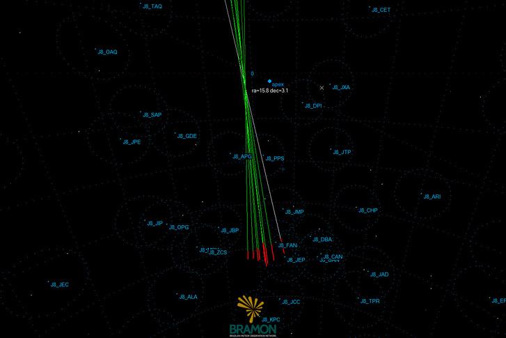 A meteorok kalkulált származási iránya (radiáns)
