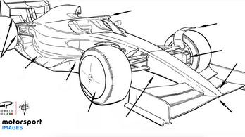Megrajzolták az F1-autók új generációját