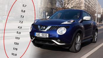 Nissan Juke 14 literes fogyasztással