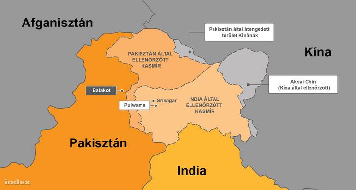 Pakisztán, India és Kasmír