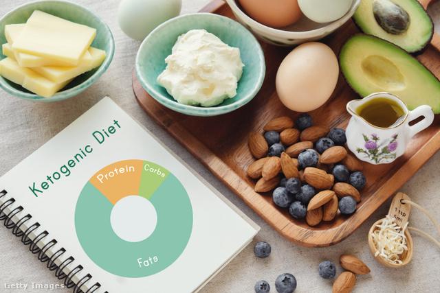 ketogén étrend napi menüjel