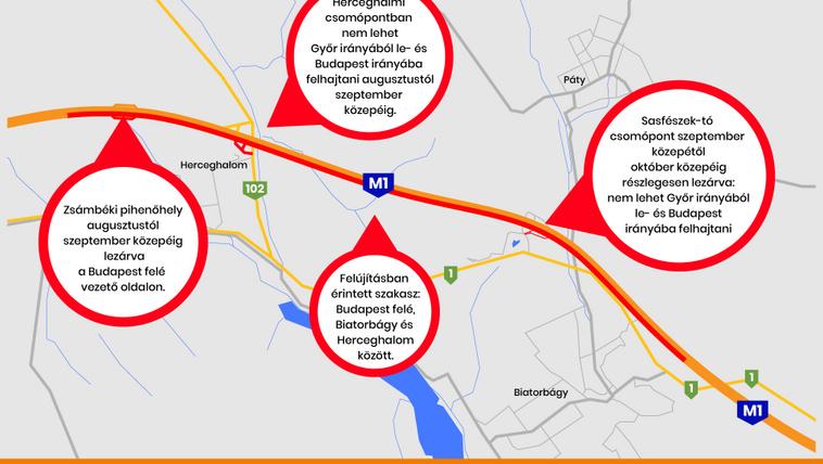 Folytatják az M1-es felújítását Budapest és Tatabánya között
