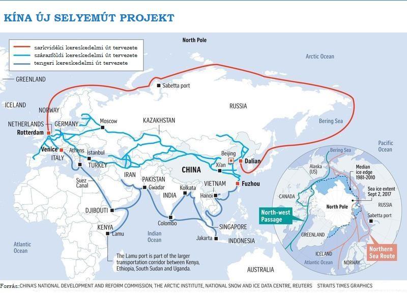 Kína új selyemút projekt