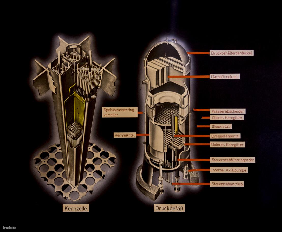 A fűtőelemek és a reaktor sematikus rajza