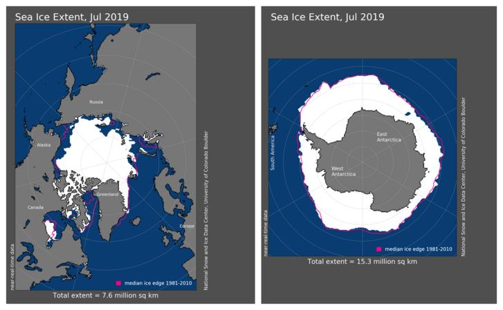 Az Északi- és Déli-sark jegének zsugorodása