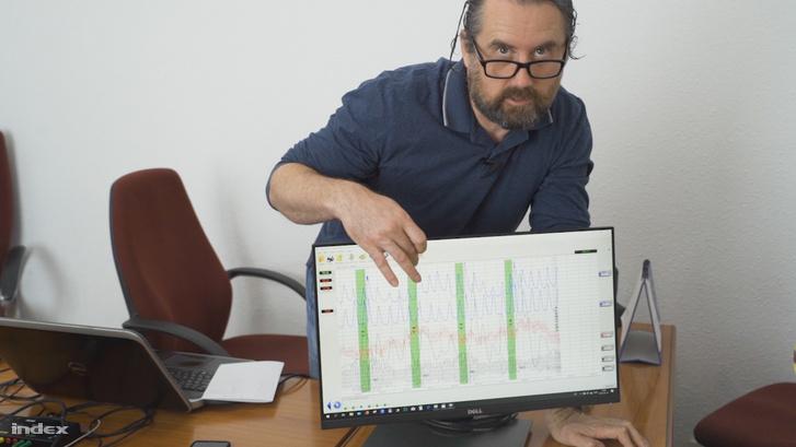 Kerekes Tamás mutatja a poligráfos vizsgálat eredményét