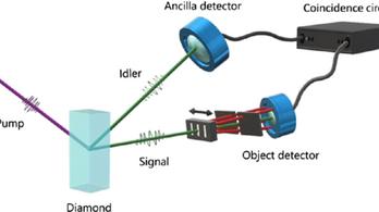 A gyémánt kvantumröntgen borotvaéles képeket ad, kisebb sugárzással
