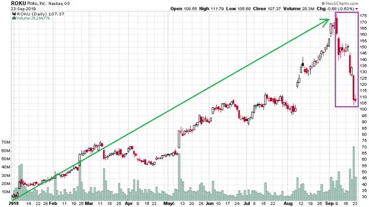 softbank-chart2-roku.PNG
