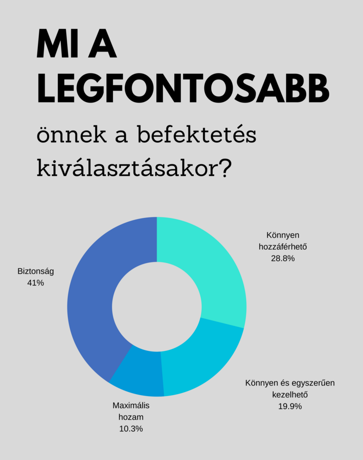 LEGFONTOSABB-ok.png