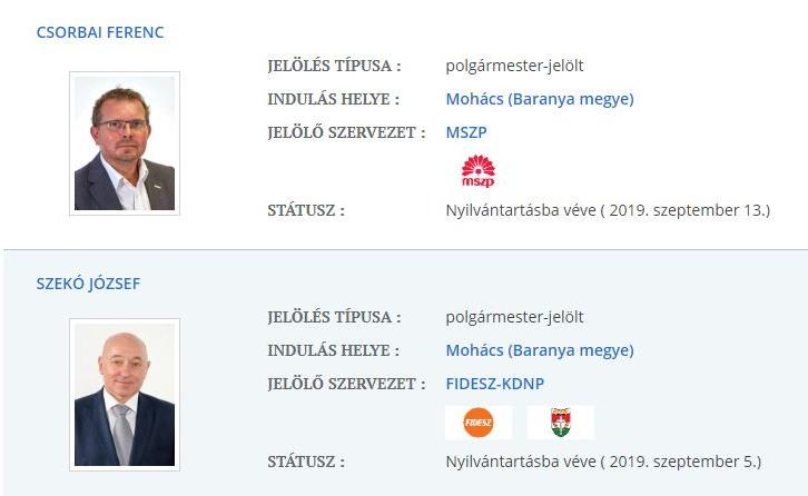 Polgármesterjelöltek Mohácson