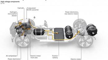 Land Rover: a villanyterepjáró rossz ötlet