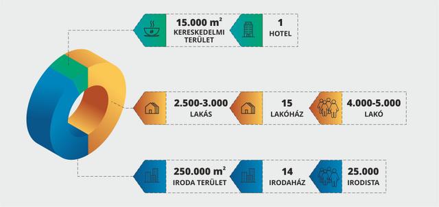 A BudaPart számokban