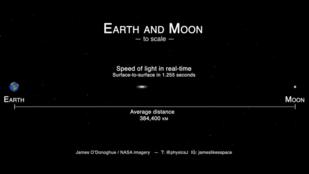 A Star Trek-beli térhajtás valójában elszomorítóan lassú