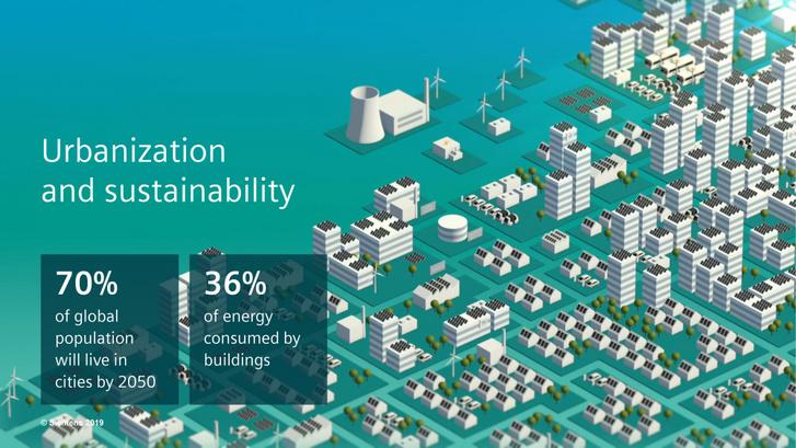 Az előrejelzések szerint 2050-re a világ népességének 70 százaléka városokban él majd és az energia 36 százalékát az épületek emésztik fel – erre a helyzetre föl kell készülni