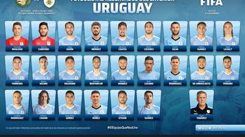 Suárez és Cavani a magyar futballválogatott ellen tér vissza