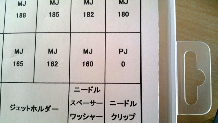 Nullás Power Jet és japán nyelvlecke