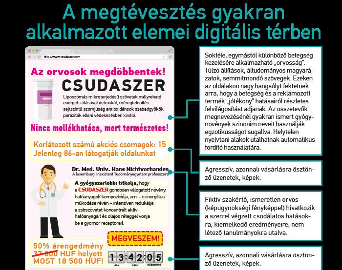 Internetes-hamis-gyogyszervasarlas.png