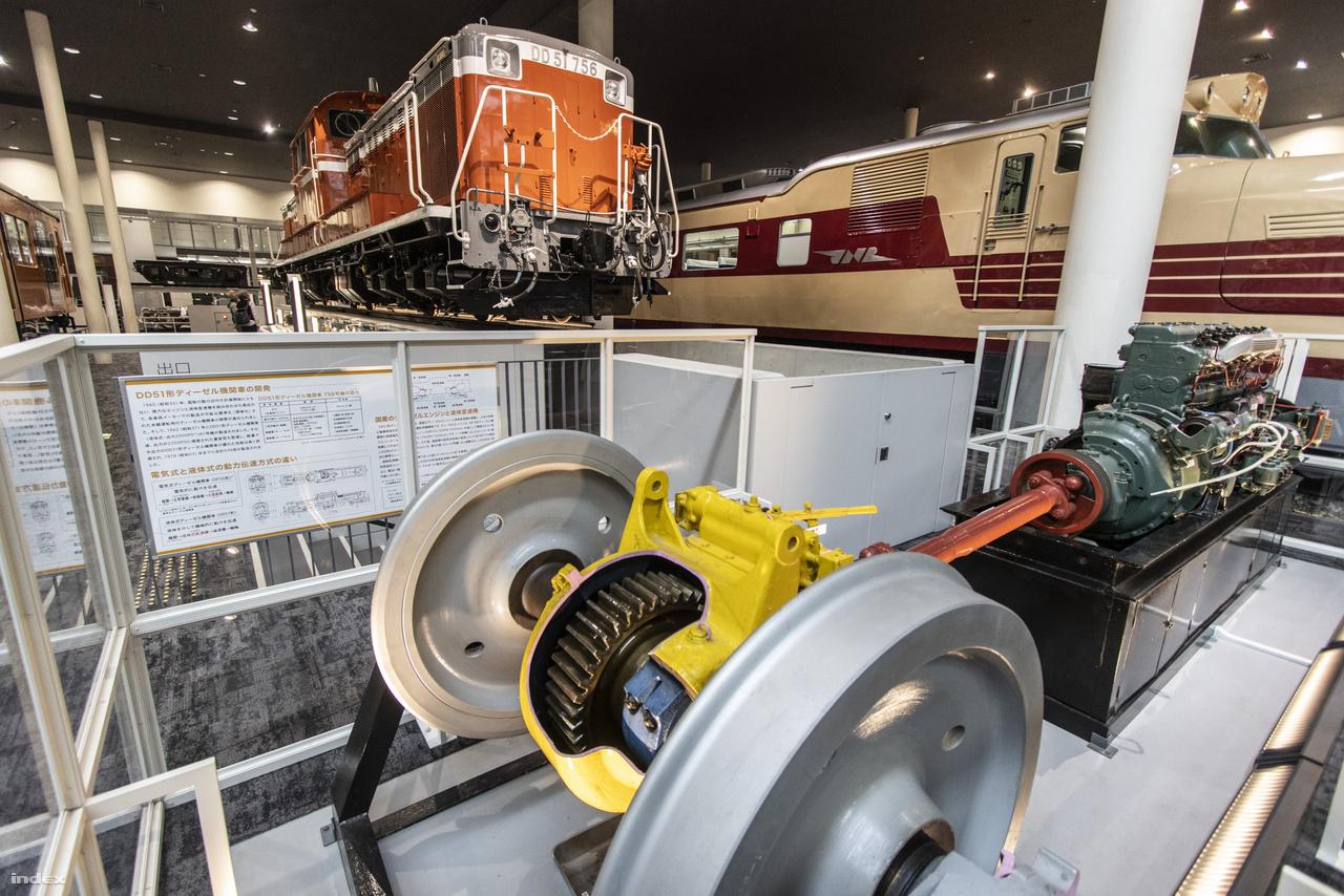 A múzeum erőssége a rengeteg informatív, interaktív, magyarázó kiállítási tárgy, amik segítenek megérteni a vasúti gépezetek működését, mint például ez a hajtásmetszet. A háttérben balra egy DD51 dízelmozdony, jobbra a KiHa 81 Type No. 3., Japán első expressz dízel motorvonata.