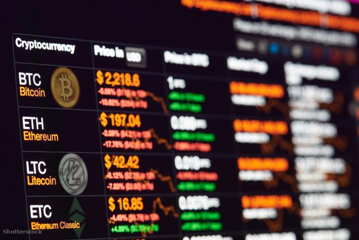 Kriptovaluták átváltása dollárra