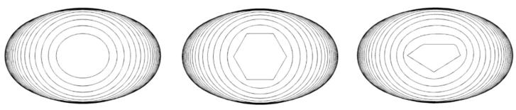 A különböző formájú magból kiinduló ooidok ugyanolyan formát nyernek el