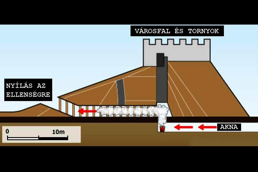A dura-europosi alagutas megoldás rajza.
