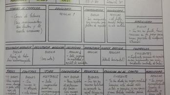Előkerült a 14 éves Xavi akadémiai felmérő lapja