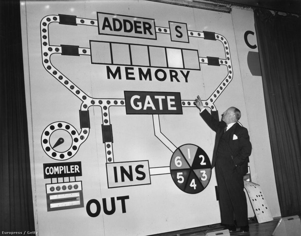 1959. január 26. Automatizáció címmel tart előadást H. A. Thomas, az Unilever irányítástechnikai részlegének vezetője a londoni Festival Hall-ban. A hatalmas táblán a számítógép működési elvét mutatja be.