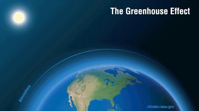 Az üvegházhatás egyszerűen szemléltetve