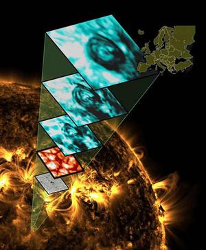 Egy mágneses szoláris tornádó illusztrációja. A háttérkép a NASA Solar Dynamics Observatory műholdjának felvétele, míg a szeletek a Kanári-szigeteken működő 1 méteres svéd naptávcsővel készültek. A kékes színű képeken jól látszik a mágneses tornádó örvényes szerkezete. A méreteket a képre montírozott Európa-térkép érzékelteti.