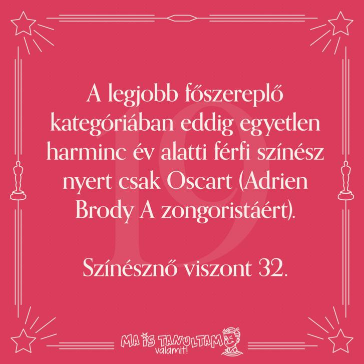 A legjobb főszereplő kategóriában eddig egyetlen huszonéves férfi színész nyert csak Oscart (Adrien Brody A zongoristáért). Színésznő viszont 32.