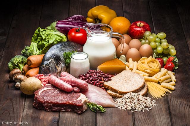 a legjobb étrend fogyáshoz és izomnövekedéshezt