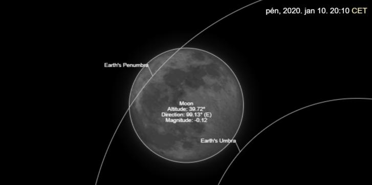 A Hold helyzete a ma esti fogyatkozás maximumán