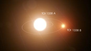 Tinédzser gyakornok fedezett fel egy új bolygót a NASA-nál