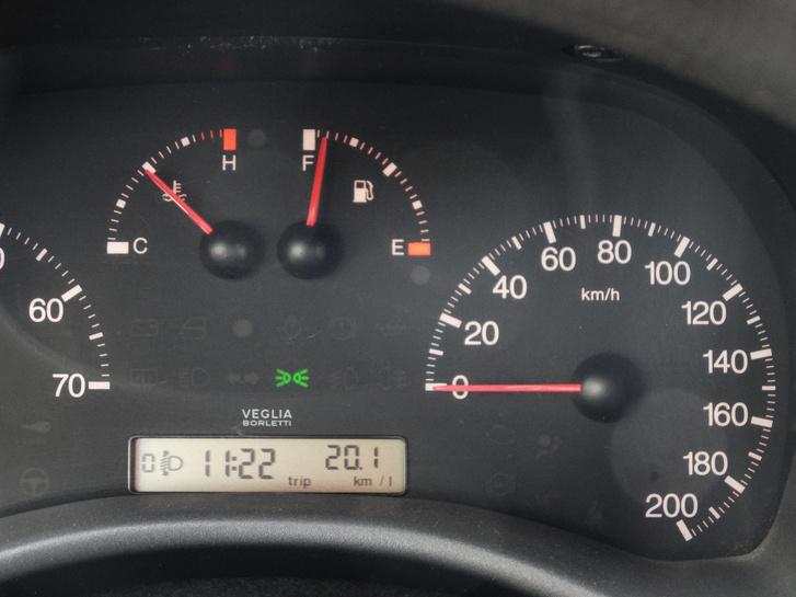 20,1 km/liter az 4,97 liter/100 km - országúton egészen hihetetlenül kis fogyasztást tud a Punto, de városban, rövid utakon a 8-at is bekapja, és némi olajjal öblíti le