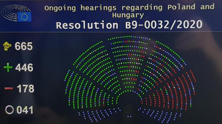 Megszavazta az Európai Parlament a Magyarországgal és Lengyelországgal szemben folyó 7-es cikkely szerinti eljáráshoz kapcsolódó elmarasztalást