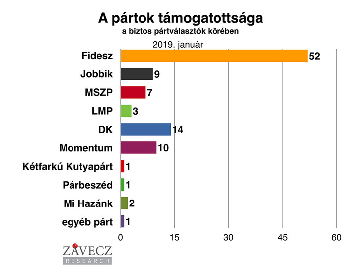 partok-tamogatottsaga-biztos-1200x900-2020.01