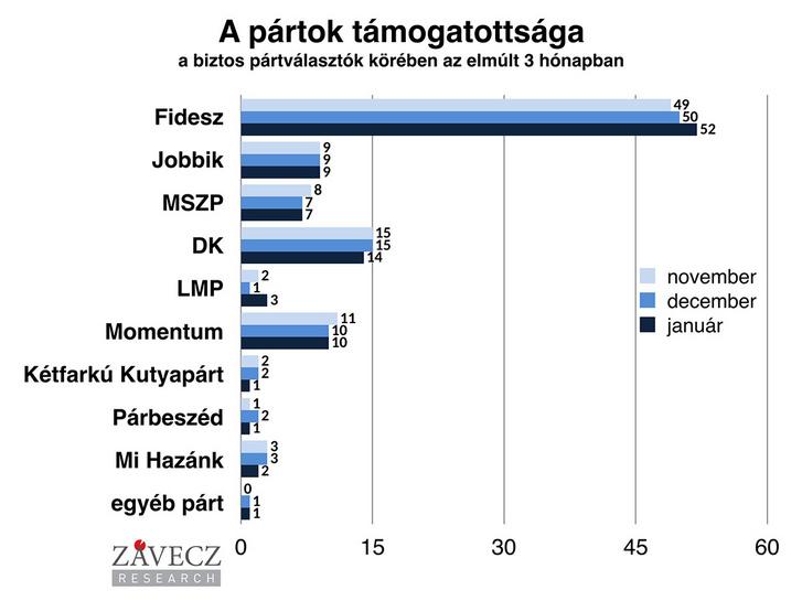 partok-tamogatottsaga-biztos-utobbi-3-honap-1200x900(5)