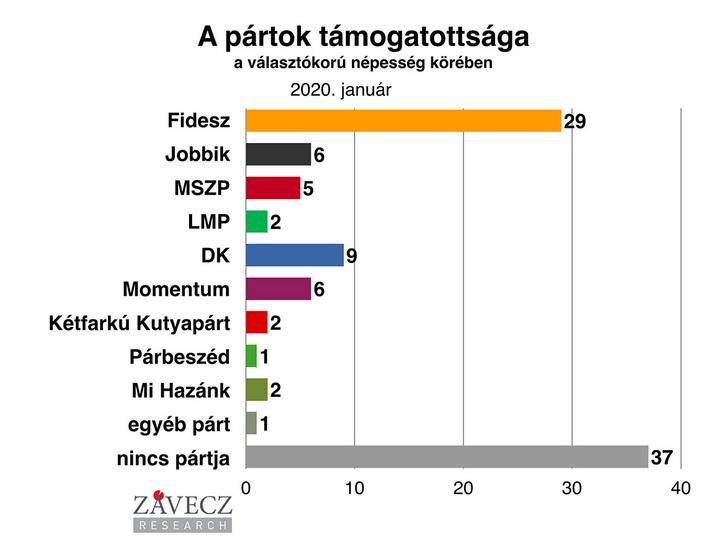 partok-tamogatottsaga-valasztokoru-1200x900-2020.01
