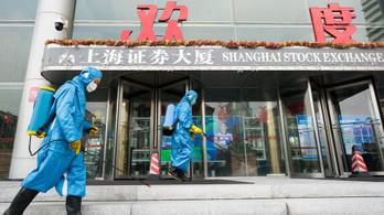 Nagyot zuhant a sanghaji tőzsde