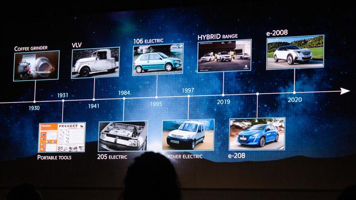A Peugeot és a villanyos izék gyártásának történetábrája