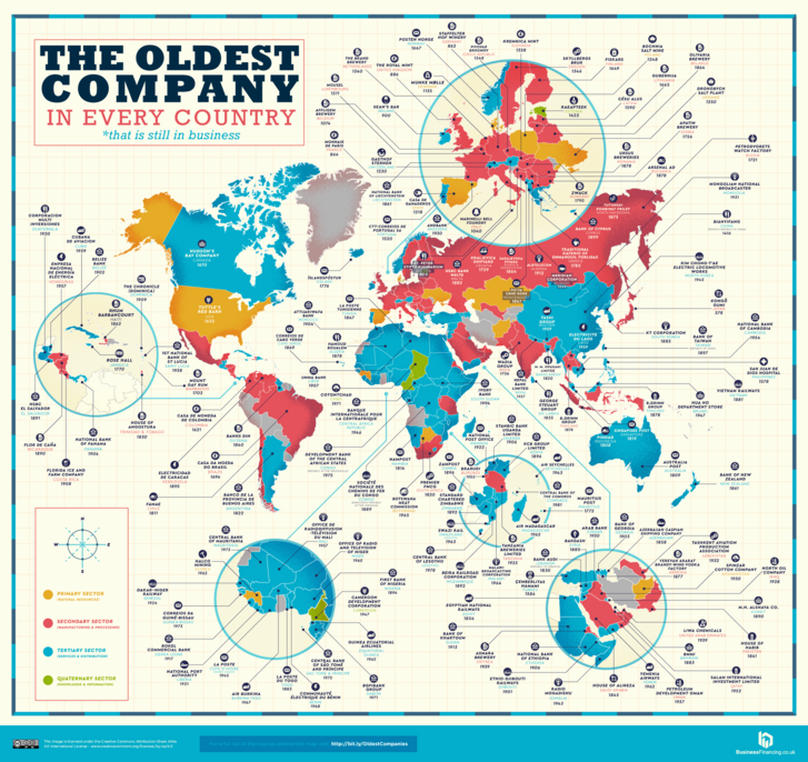 World-Map The-Oldest-Company-in-Every-Country World-HD.png