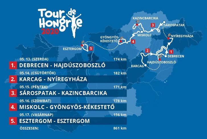 A 2020-as Tour de Hongrie útvonala, fotó: tdh.hu